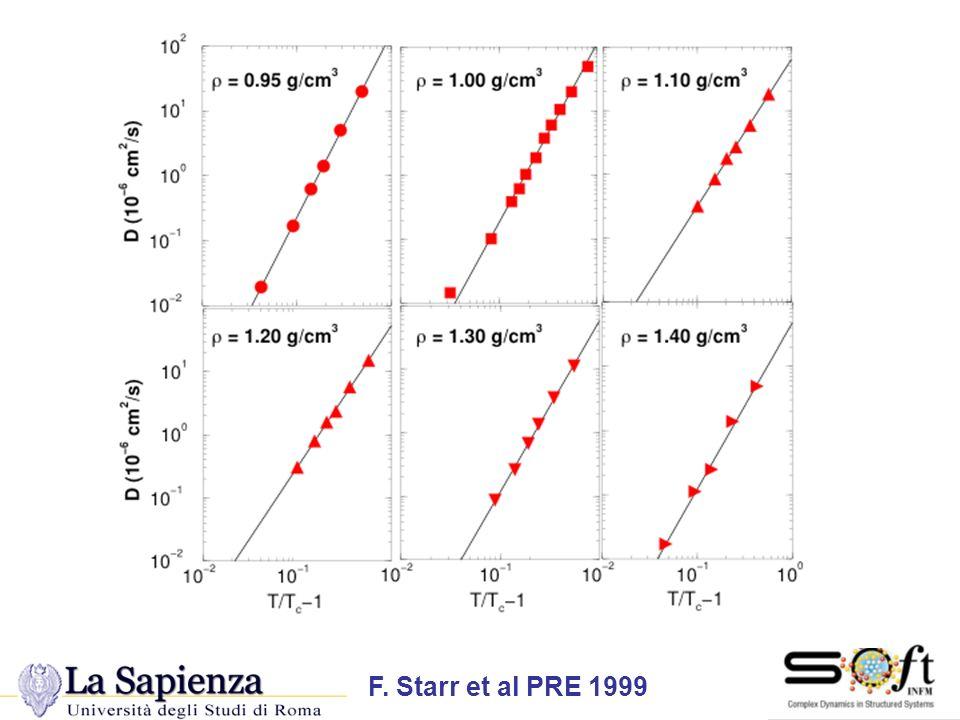 F. Starr et al PRE 1999 SPC/E diffusion data