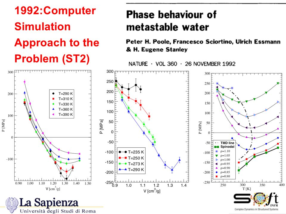 1992:Computer Simulation Approach to the Problem (ST2) The old data