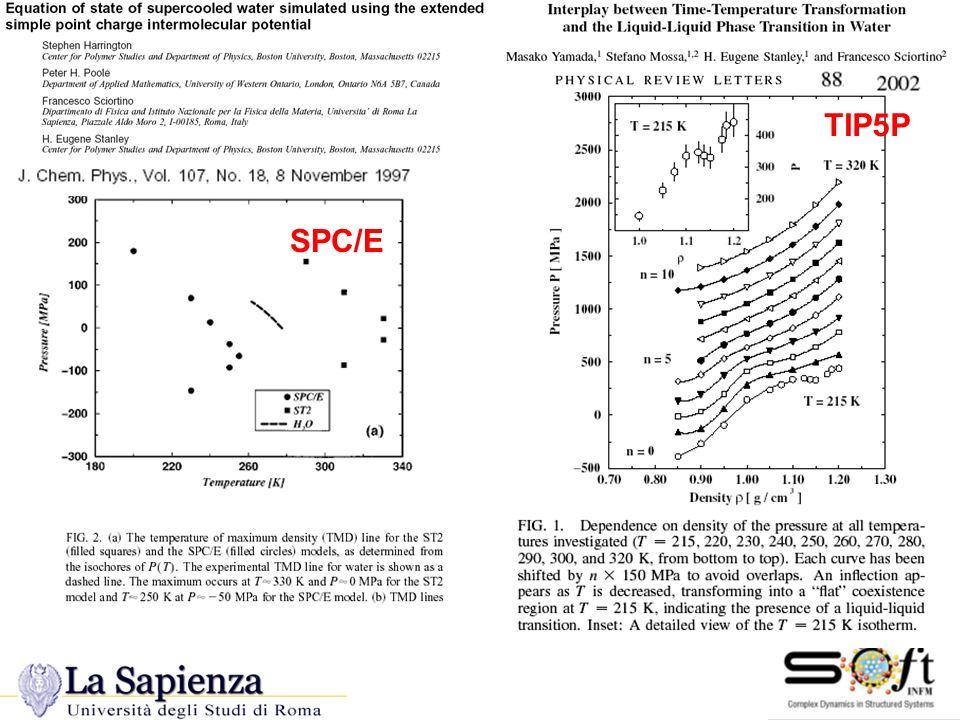 TIP5P SPC/E Altri Potenziali
