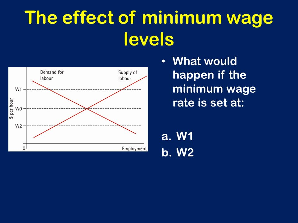 the effect of the minimum wage The federal government suggests the minimum wage rate, but individual state governments set the minimum wage for workers in their states designed to help low-wage workers make what the state .