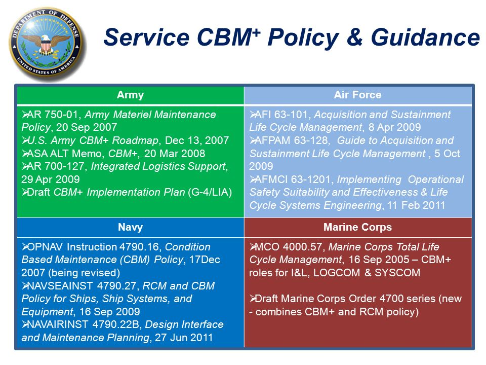 Cbm Cleaning Services : Condition based maintenance plus cbm overview ppt