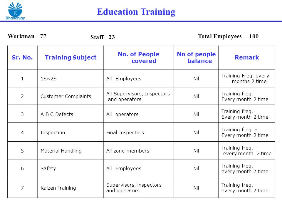 how disney handles employee training and development By doug lipp working at the disney university is a trainer's dream employees are happy to be there, both those who are providing the training and those who are receiving it.