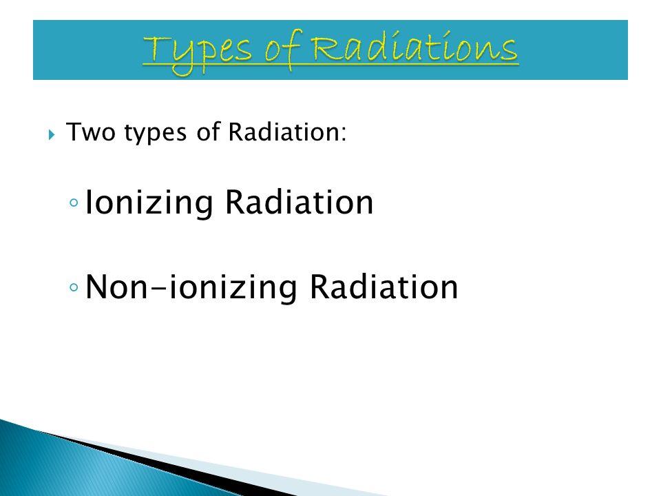 Types of Radiations Ionizing Radiation Non-ionizing Radiation