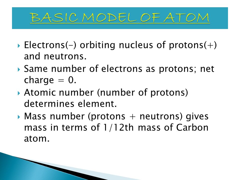 BASIC MODEL OF ATOM Electrons(-) orbiting nucleus of protons(+) and neutrons. Same number of electrons as protons; net charge = 0.