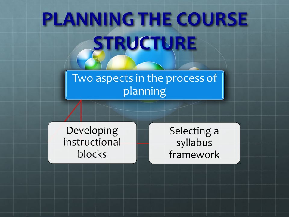 Course And Syllabus Design Ppt Video Online Download