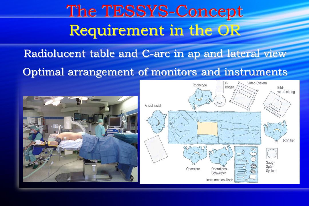 The TESSYS-Concept Requirement in the OR