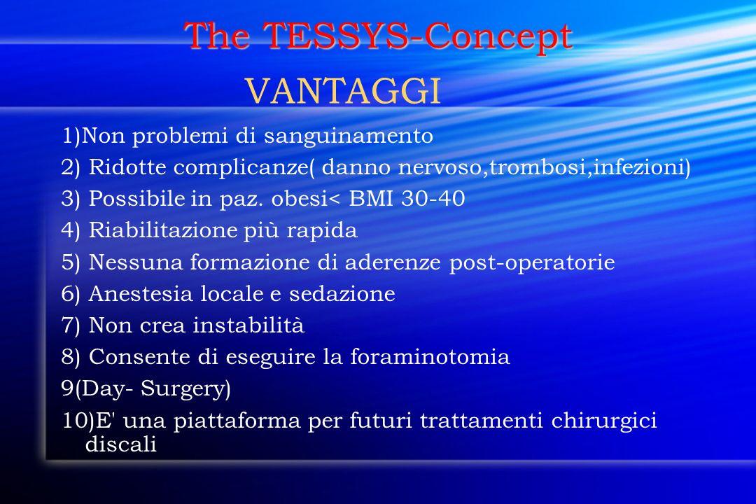 VANTAGGI The TESSYS-Concept 1)Non problemi di sanguinamento