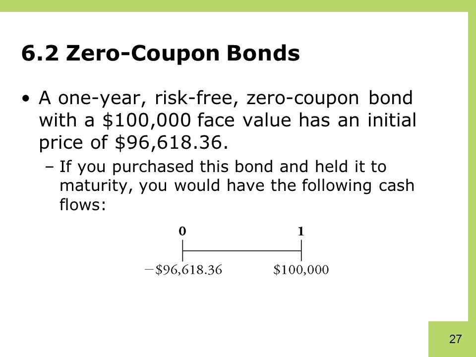 zero coupon bonds essay The first synthetic bond combined noncallable treasury bonds that matured in 2005 with zero coupon treasuries (strips) that matured in 2005 the synthetic bond had semiannual interest payments of $4125 per $100 face value and a final payment of $100 at maturity in order to exactly match the cash flows of the 8¼ may 00-05 callable bond if it.