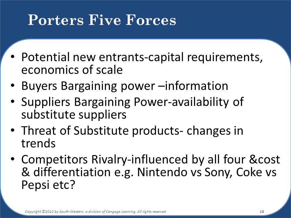 porter five forces model nintendo This report aims to discuss the characteristic of porter's five forces model which had greatly contributes to strategic management porter.