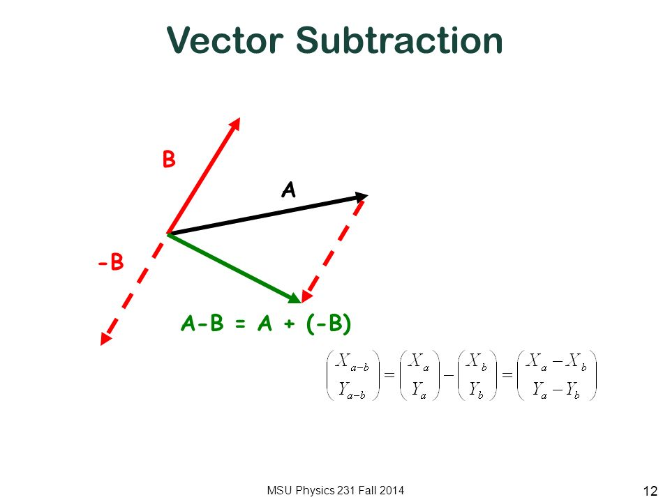 physics 231 topic 3  vectors and two dimensional motion alex brown