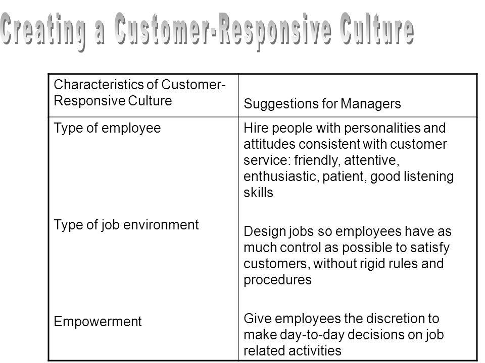 Creating a Customer-Responsive Culture