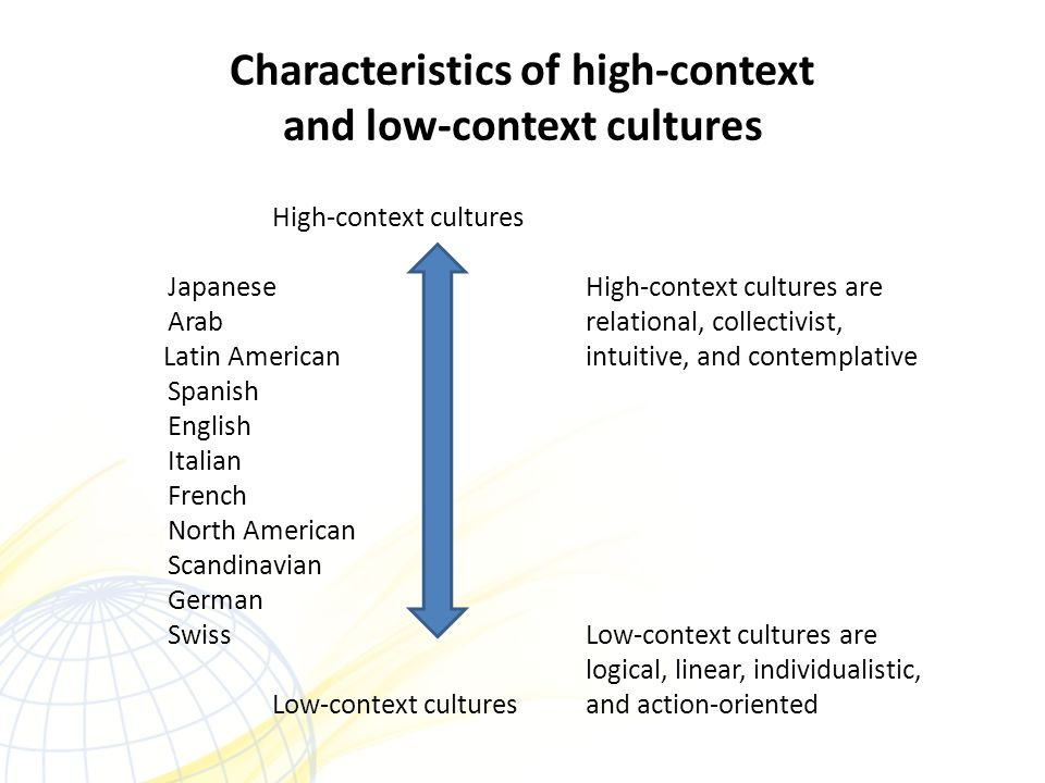 high context communication latin america It is the second-largest country in latin america, in geographical, population, and   on mexican-us business communication, as the preponderance of  mexico  is typically referred to as a high context culture and as a result.