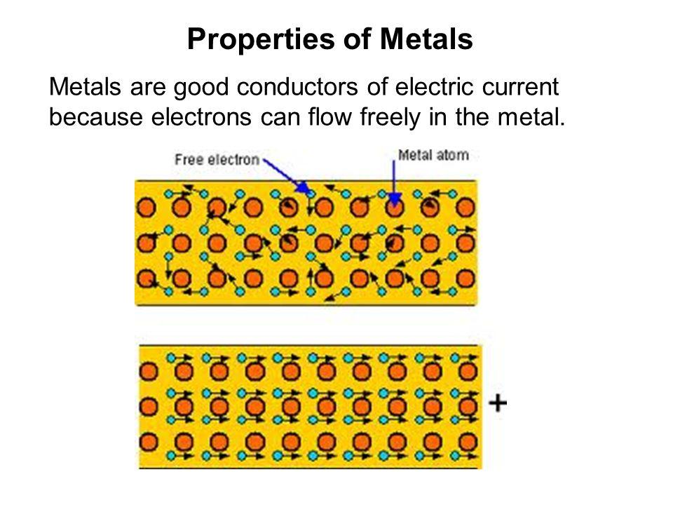 Good Conductors Of Electricity : Metallic bonds quartz ppt video online download