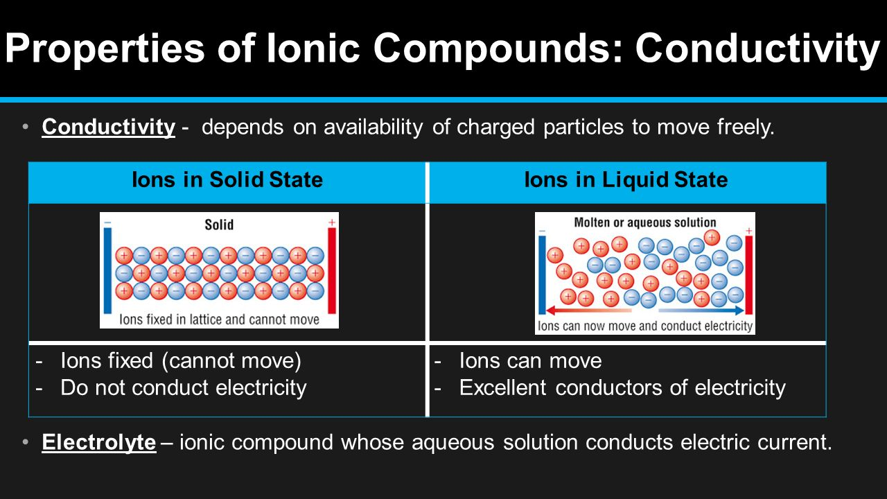 ionic and covalent bond in compounds difference similarity
