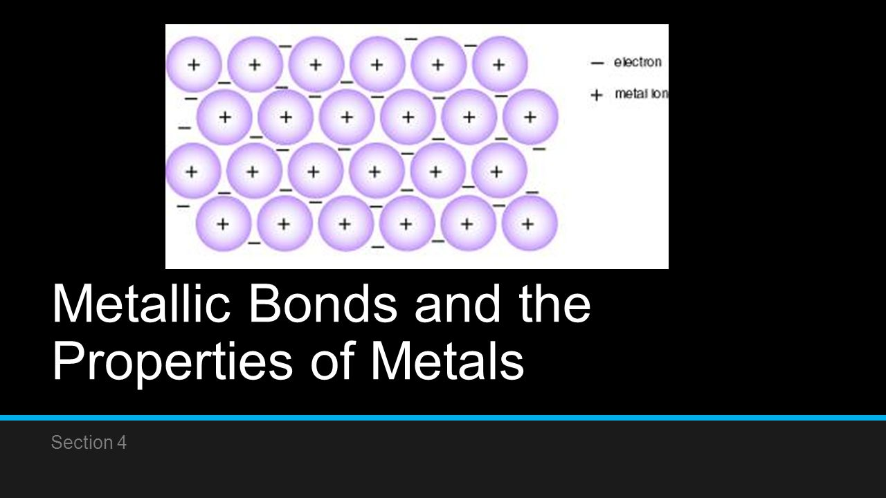 worksheet Teaching Transparency Worksheet Metallic Bonding ionic compounds and metals ppt video online download metallic bonds the properties of metals