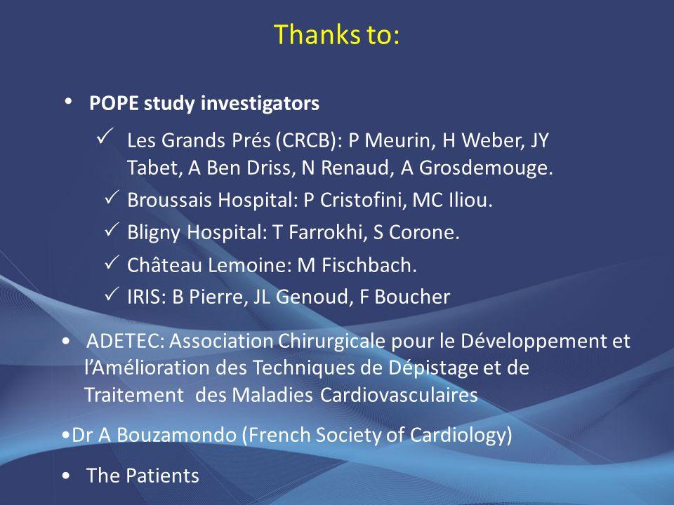 Thanks to:POPE study investigators.  Les Grands Prés (CRCB): P Meurin, H Weber, JY Tabet, A Ben Driss, N Renaud, A Grosdemouge.