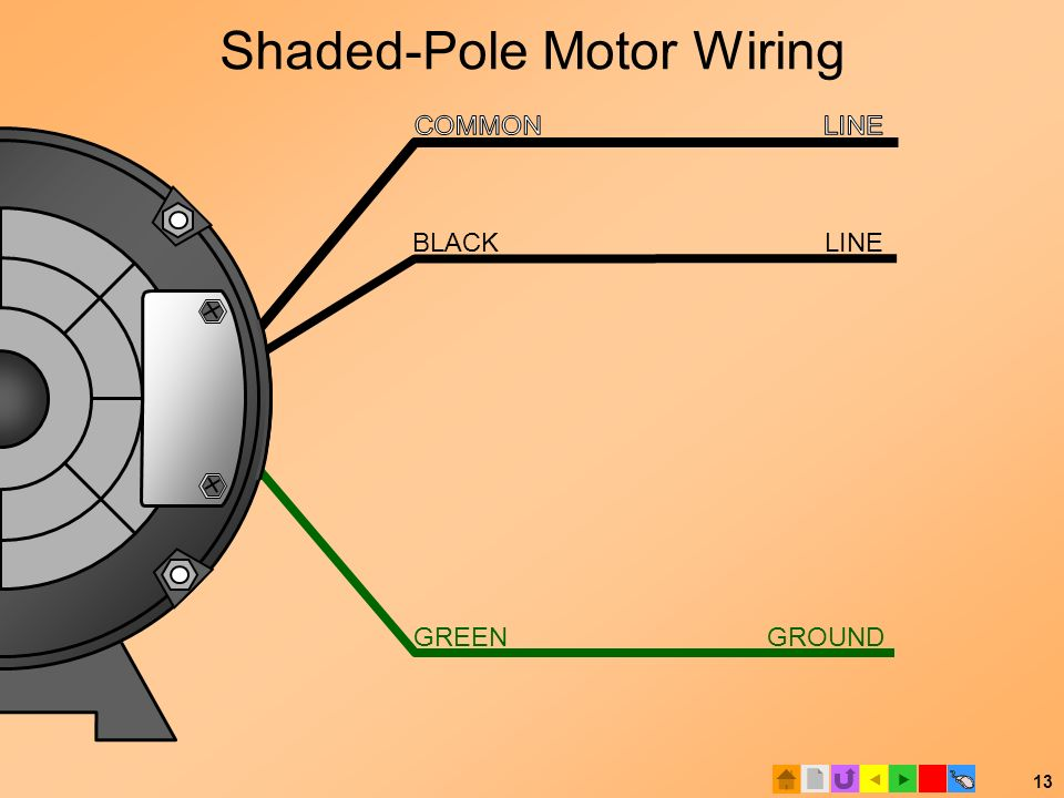E2 motors and motor starting modified ppt video online download 13 shaded pole motor wiring cheapraybanclubmaster Gallery
