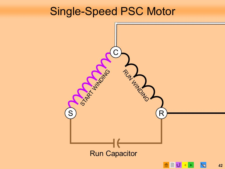 Wiring diagram for psc motor free download wiring diagrams e2 motors and motor starting modified ppt video online download single speed psc motor at permanent split capacitor diagram cheapraybanclubmaster Images