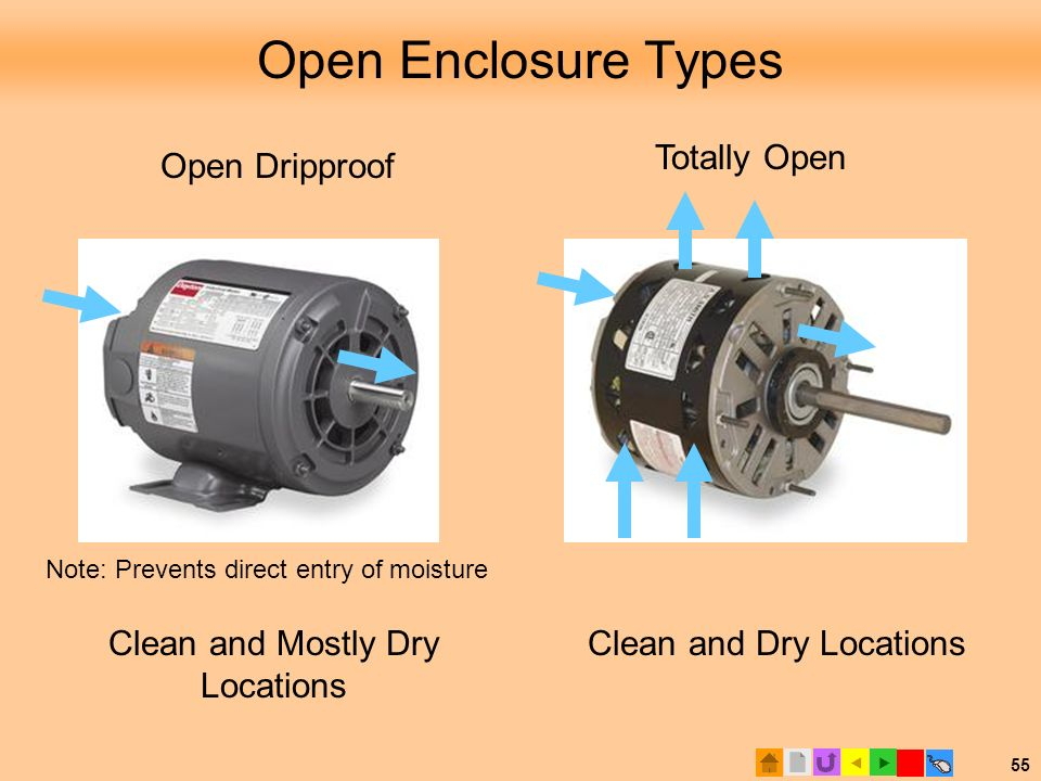 Open drip proof motor construction for Electric motor enclosure types