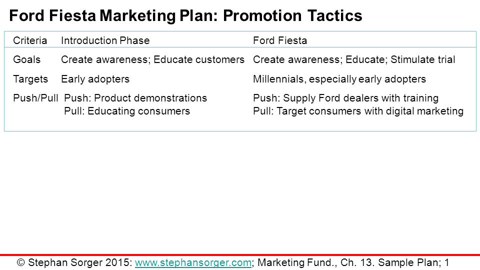 ford company marketing plan According to annual report of ford motor company (1998), ford company has an excellent but that they do have a solid plan in gcse business marketing.