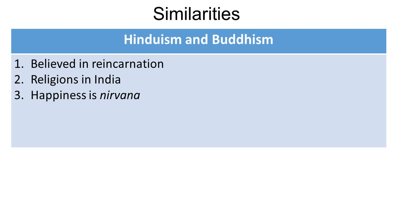 the similarities and differences of hinduism and buddhism What's the difference between the three of buddhism, hinduism jainism has many similarities to hinduism and buddhism which developed in the same part of.