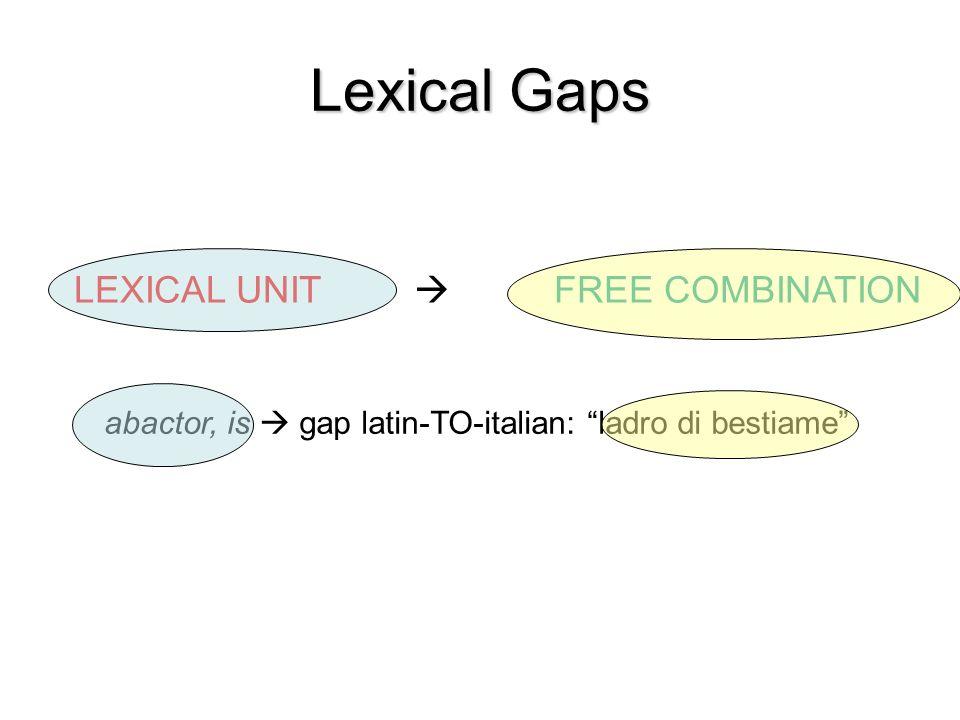 Lexical Gaps LEXICAL UNIT  FREE COMBINATION