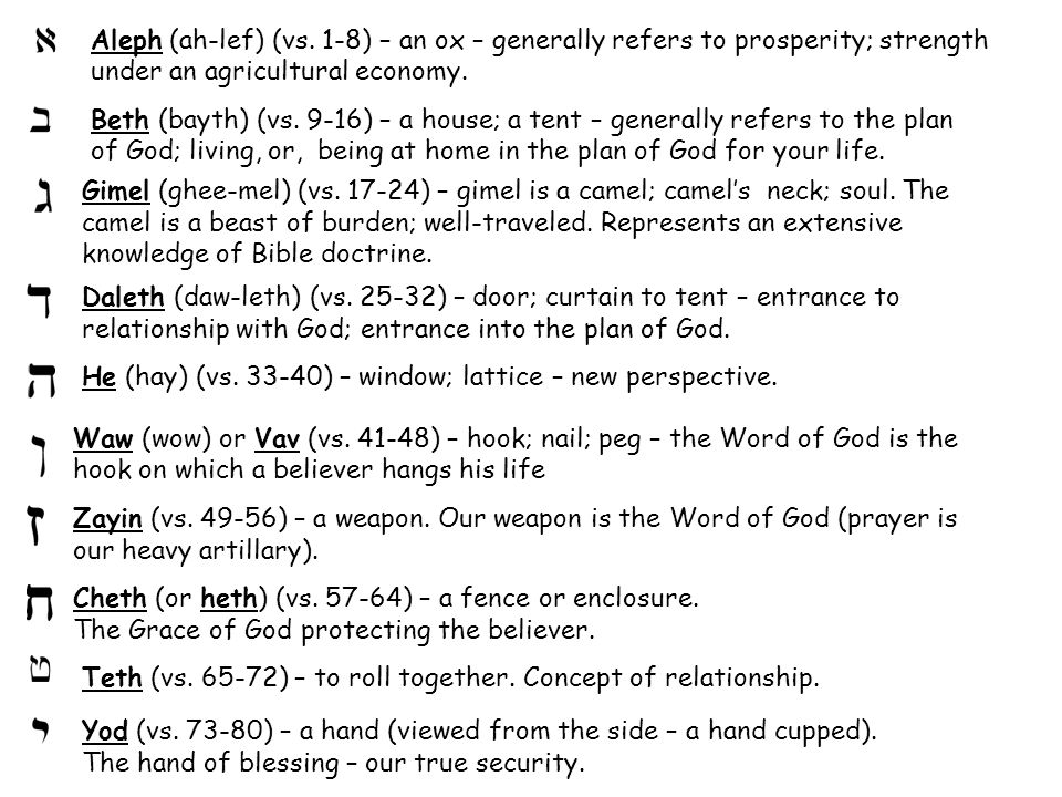 2 Aleph ...  sc 1 st  SlidePlayer & Psalm 119:81- Hebrew Word Studies Lesson Five - ppt video online ...