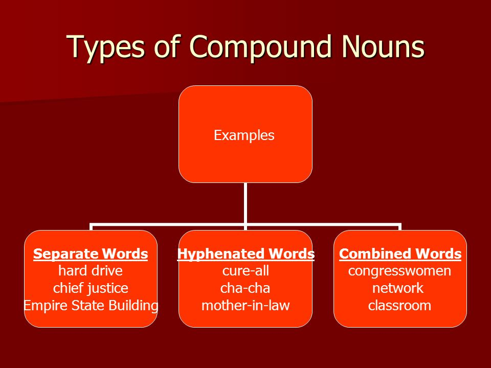 Nouns and Pronouns. - ppt download
