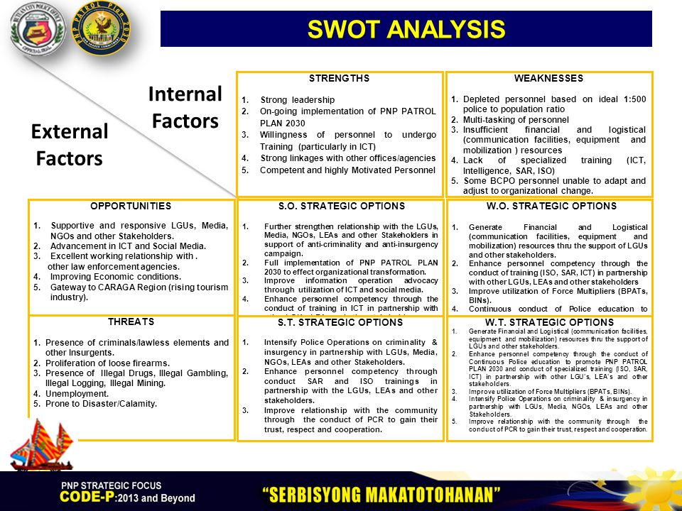leerink swann swot analysis Boston--(business wire)--leerink swann, the leading healthcare-focused investment banking firm, today announced the availability of the firm's 2010 healthcare investment outlook report investment analysis for 2010 is provided in the following healthcare sectors: healthcare strategy, biotechnology.