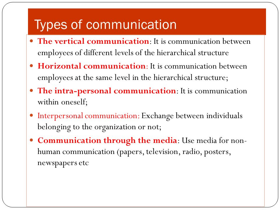 Types of communcation powerpoint