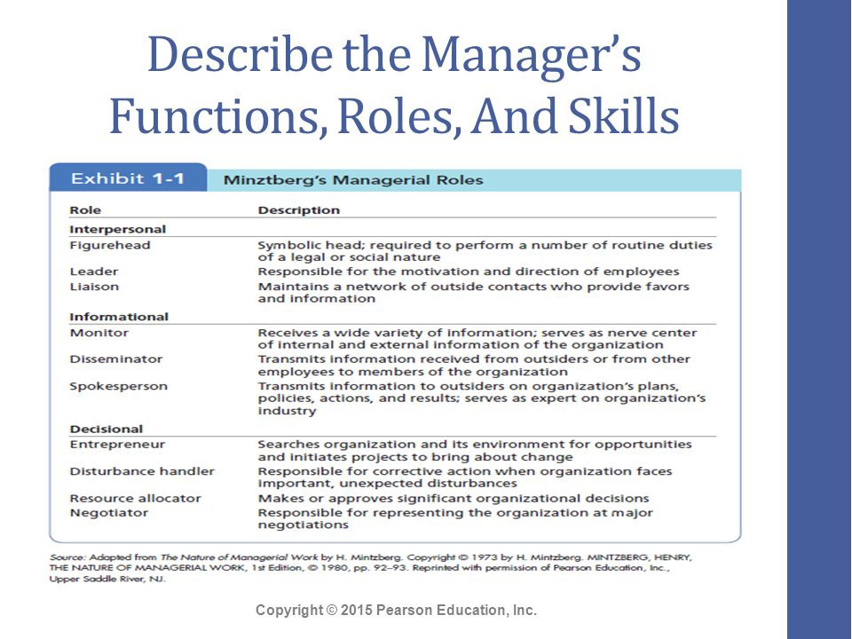 roles and functions of a manager Leadership is made up of several different roles, functions and responsibilities although we may talk about each of these terms as meaning the same thing, there are.