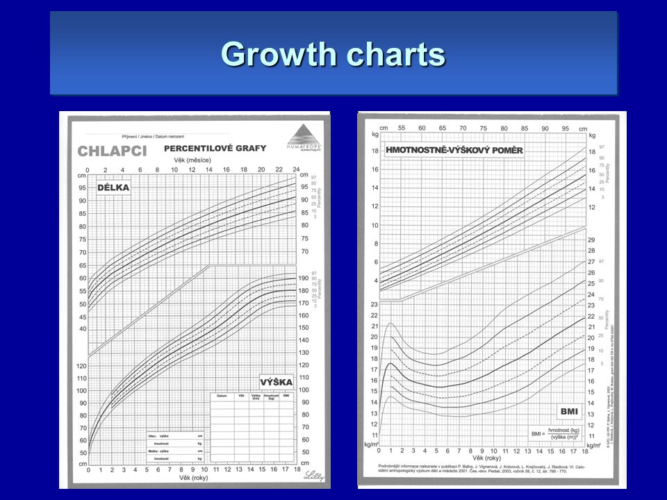Pubic Hair Growth Chart Puberty Disorders Dr Sarar Mohamed