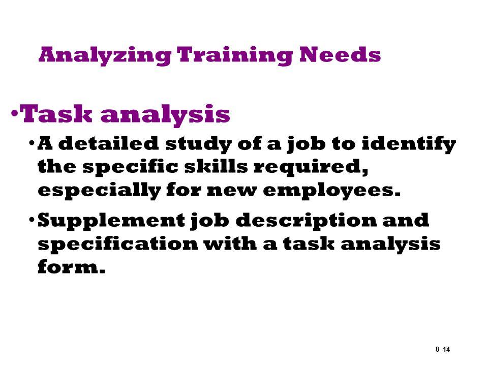 hrm training need analysis