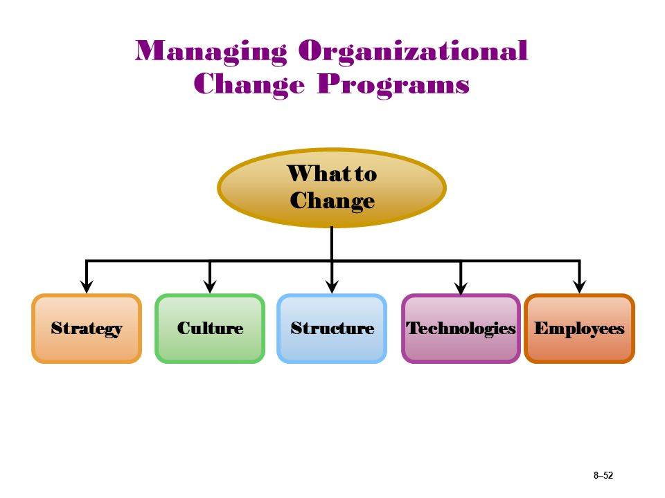 managaging organizational change J nurs adm 1992 jun22(6):14-20 ten steps for managing organizational change bolton lb(1), aydin c, popolow g, ramseyer j author information: (1) nursing research and development, cedars-sinai medical center, los angeles, california managing interdepartmental relations in healthcare organizations is a major.