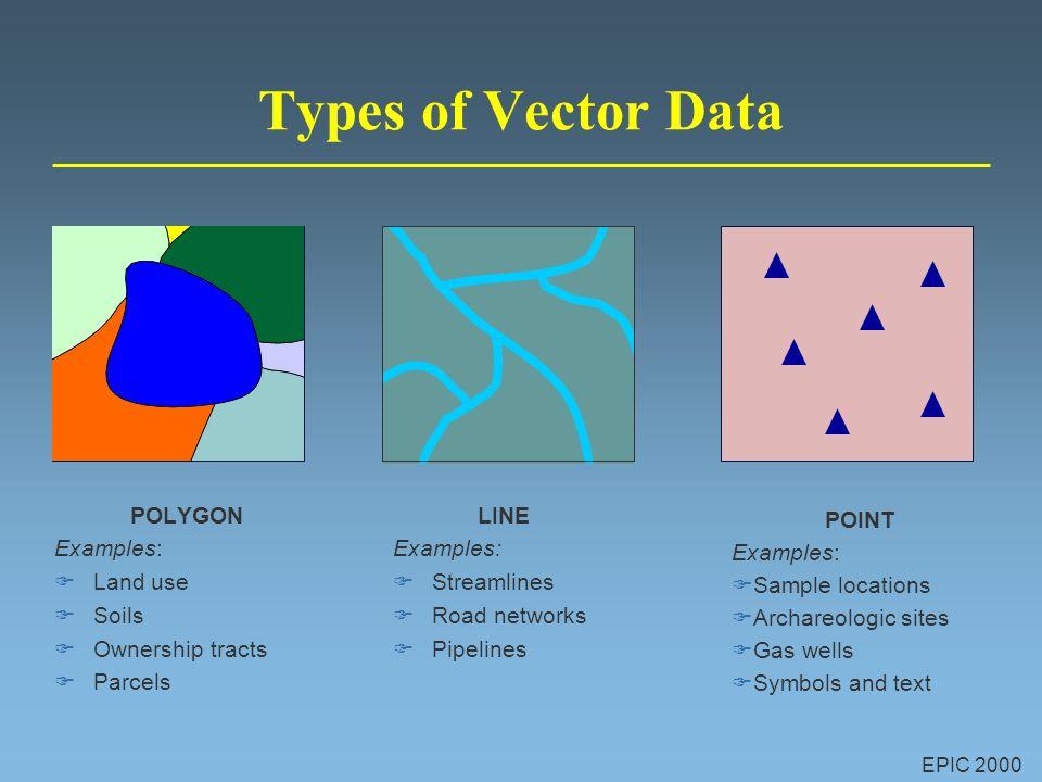 data analysis  vector data analysis in gis ppt