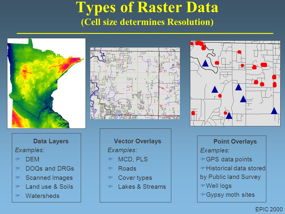 An introduction to gis concepts and some new ideas to consider types of raster data cell size determines resolution gumiabroncs Gallery