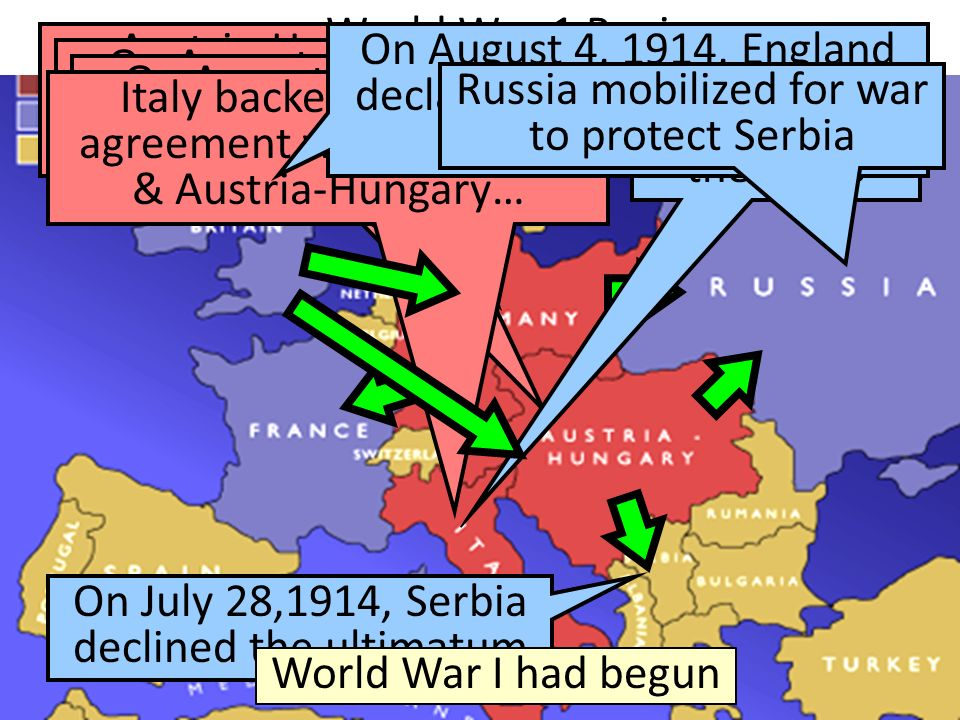 the contributions of russia to the outbreak of world war i World war one information and activity worksheets led to the outbreak of world war one mobilised its forces and prepared to threaten russia war was.