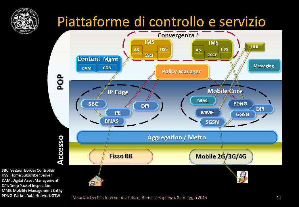 Piattaforme di controllo e servizio