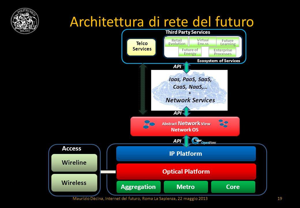 Architettura di rete del futuro
