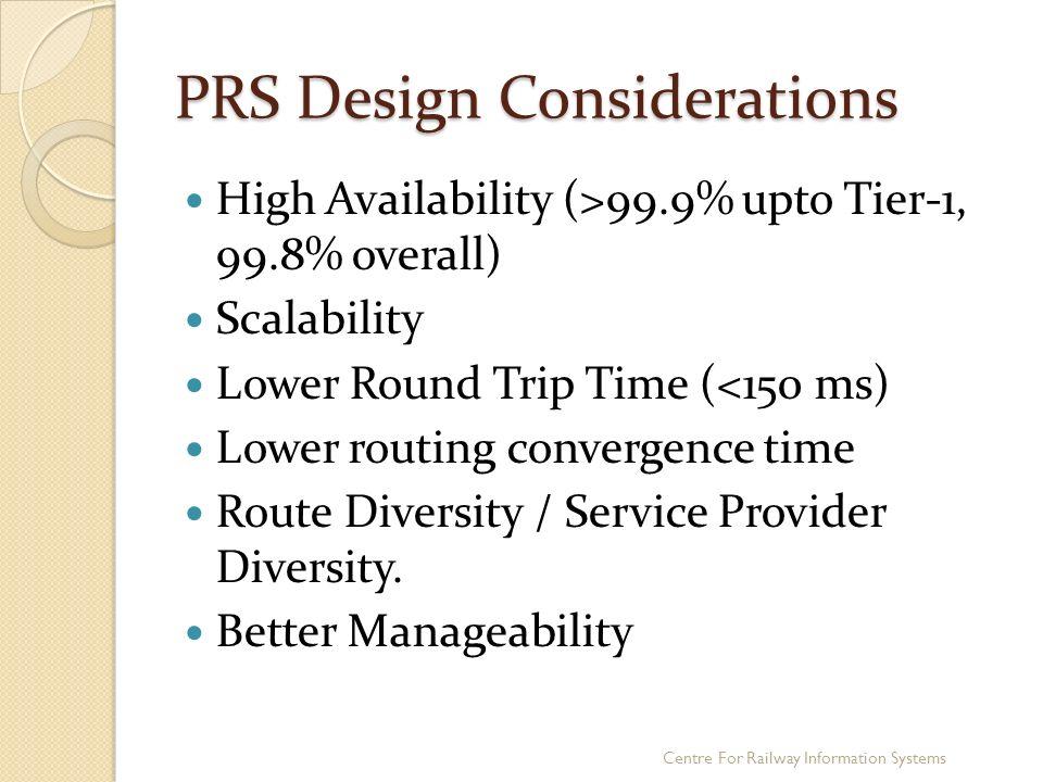 new prs in rdbms platform and nget ppt download. Black Bedroom Furniture Sets. Home Design Ideas