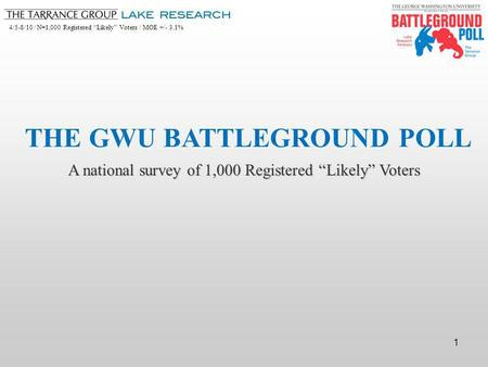 4/5-8/10 / N=1,000 Registered Likely Voters / MOE +/- 3.1% 1 THE GWU BATTLEGROUND POLL A national survey of 1,000 Registered Likely Voters.