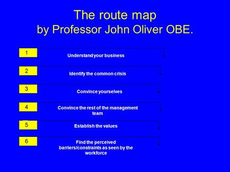 The route map by Professor John Oliver OBE. 1 2 3 4 5 6 Understand your business Identify the common crisis Convince yourselves Convince the rest of the.