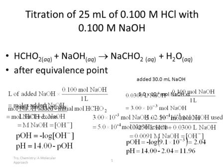 Titration of 25 mL of M HCl with M NaOH