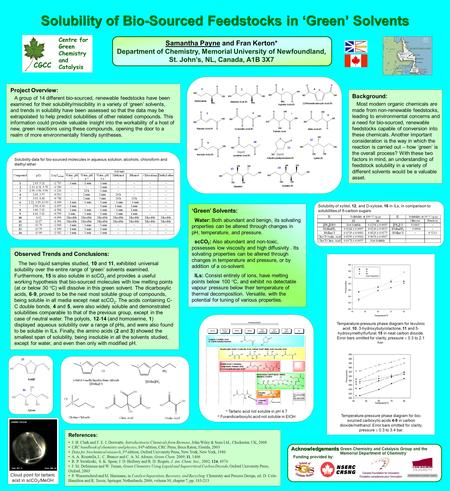 Solubility of Bio-Sourced Feedstocks in Green Solvents Samantha Payne and Fran Kerton* Department of Chemistry, Memorial University of Newfoundland, St.