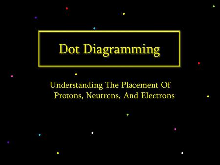 Copyright © 2011InteractiveScienceLessons.com Dot Diagramming Understanding The Placement Of Protons, Neutrons, And Electrons.