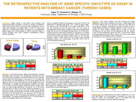 THE RETROSPECTIVE ANALYSIS OF GENE SPECIFIC ONCOTYPE DX ASSAY IN PATIENTS WITH BREAST CANCER (TURKISH CASES) Göker E 1, Görümlü G 1, Batıgün O 2 1 University.