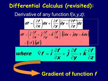 Differential Calculus (revisited):