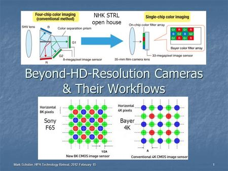 Mark Schubin, HPA Technology Retreat, 2012 February 15 1 Beyond-HD-Resolution Cameras & Their Workflows NHK STRL open house Sony F65 Bayer 4K.