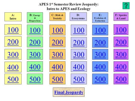 APES 1 st Semester Review Jeopardy: Intro to APES and Ecology 100 200 300 400 500 100 200 300 400 500 100 200 300 400 500 100 200 300 400 500 100 200.