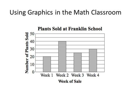 Using Graphics in the Math Classroom. Benefits to using the Graphics 1.Students become familiar with the common pictures they will see 2.Students learn.
